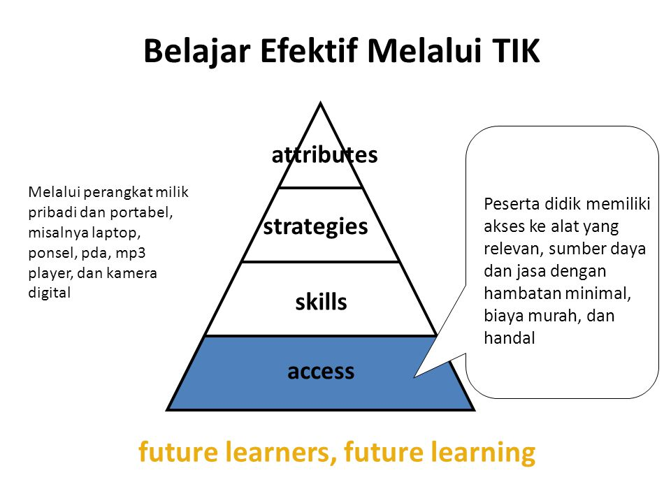Belajar Efektif Melalui TIK future learners, future learning