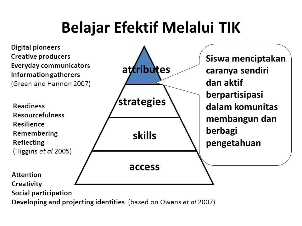 Belajar Efektif Melalui TIK