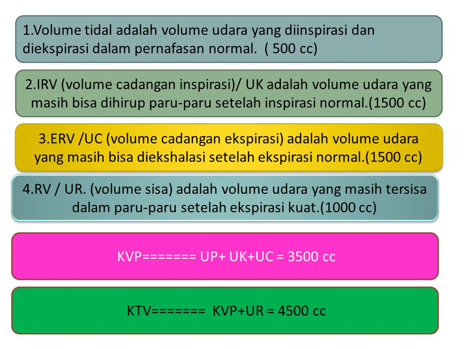 KVP======= UP+ UK+UC = 3500 cc