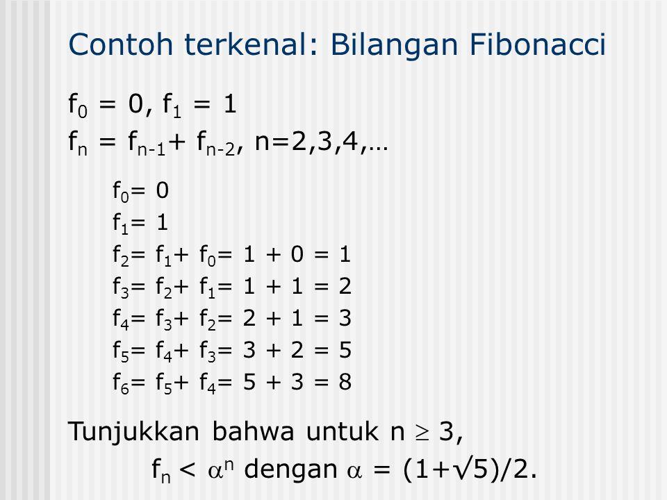 Contoh terkenal: Bilangan Fibonacci
