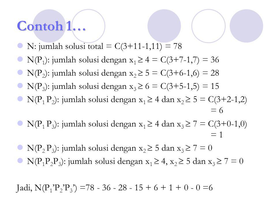 Contoh 1… N: jumlah solusi total = C(3+11-1,11) = 78