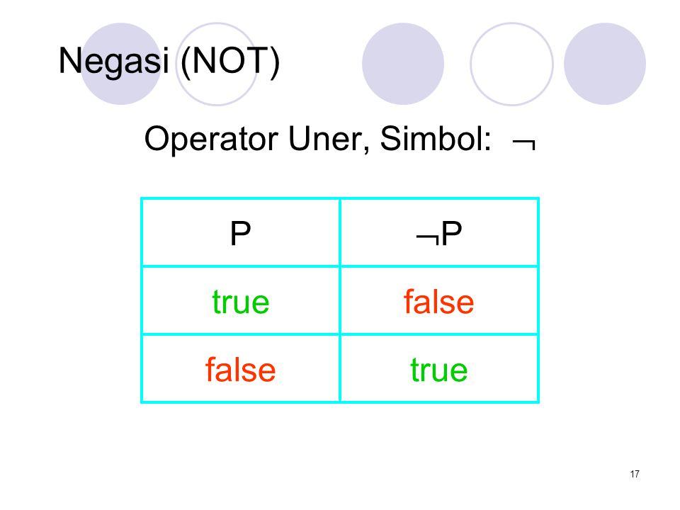 Operator Uner, Simbol: 