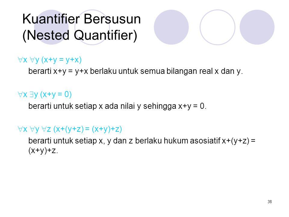 Kuantifier Bersusun (Nested Quantifier)