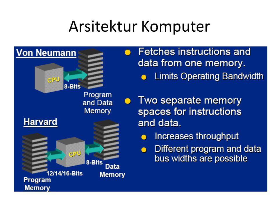 Arsitektur Komputer Dijelaskan lebih jauh di kuliah arsikom
