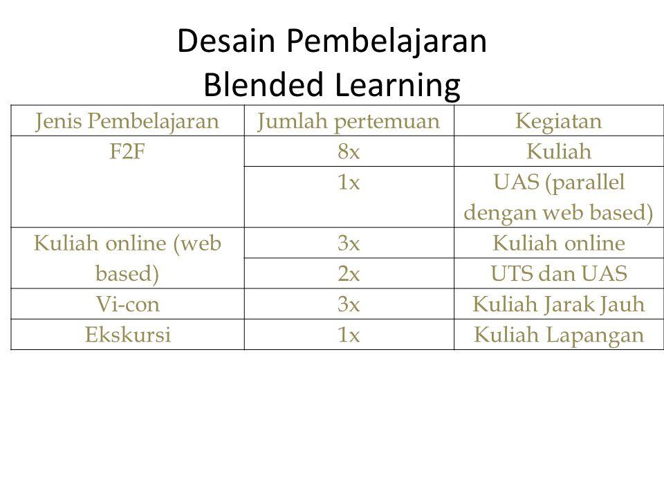 Desain Pembelajaran Blended Learning