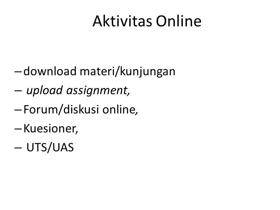 Aktivitas Online download materi/kunjungan upload assignment,
