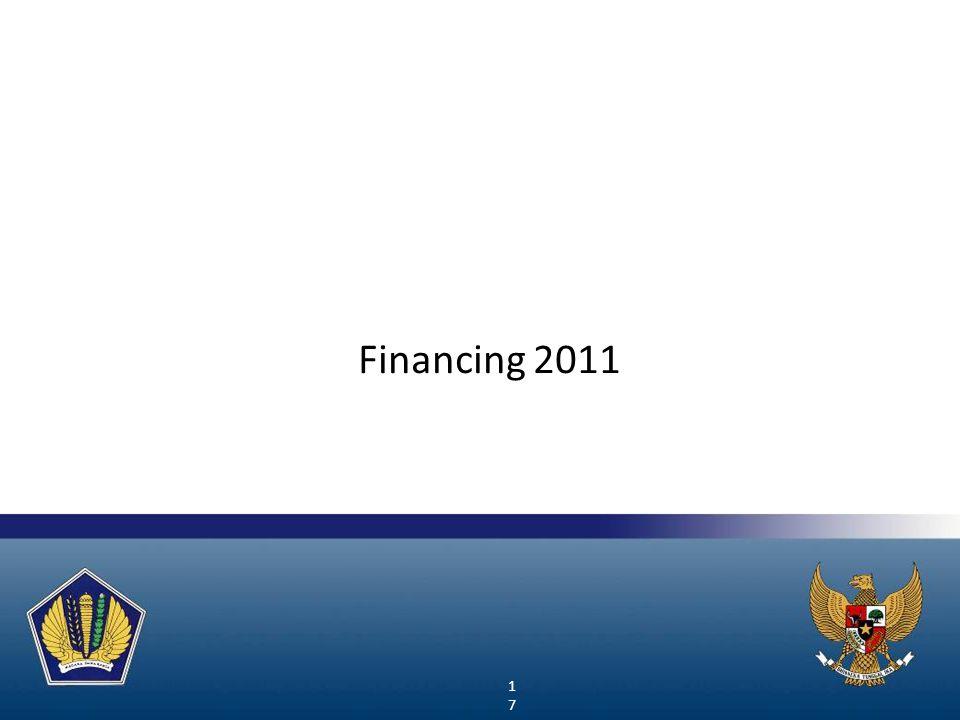 Financing 2011
