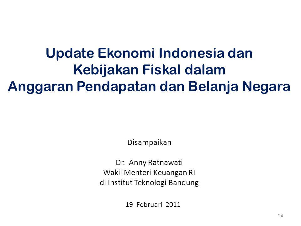 Update Ekonomi Indonesia dan Kebijakan Fiskal dalam