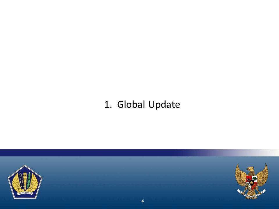 1. Global Update