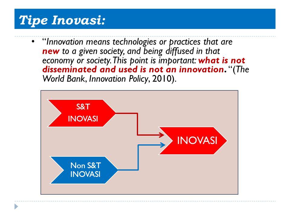 Tipe Inovasi: