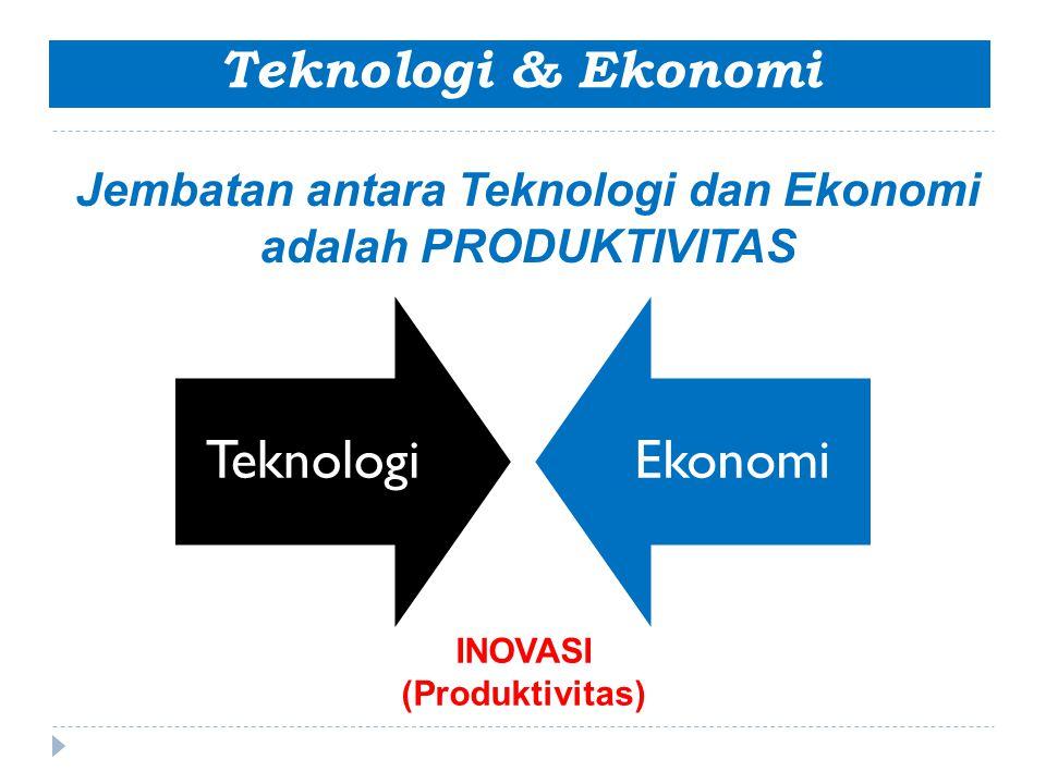 Jembatan antara Teknologi dan Ekonomi adalah PRODUKTIVITAS