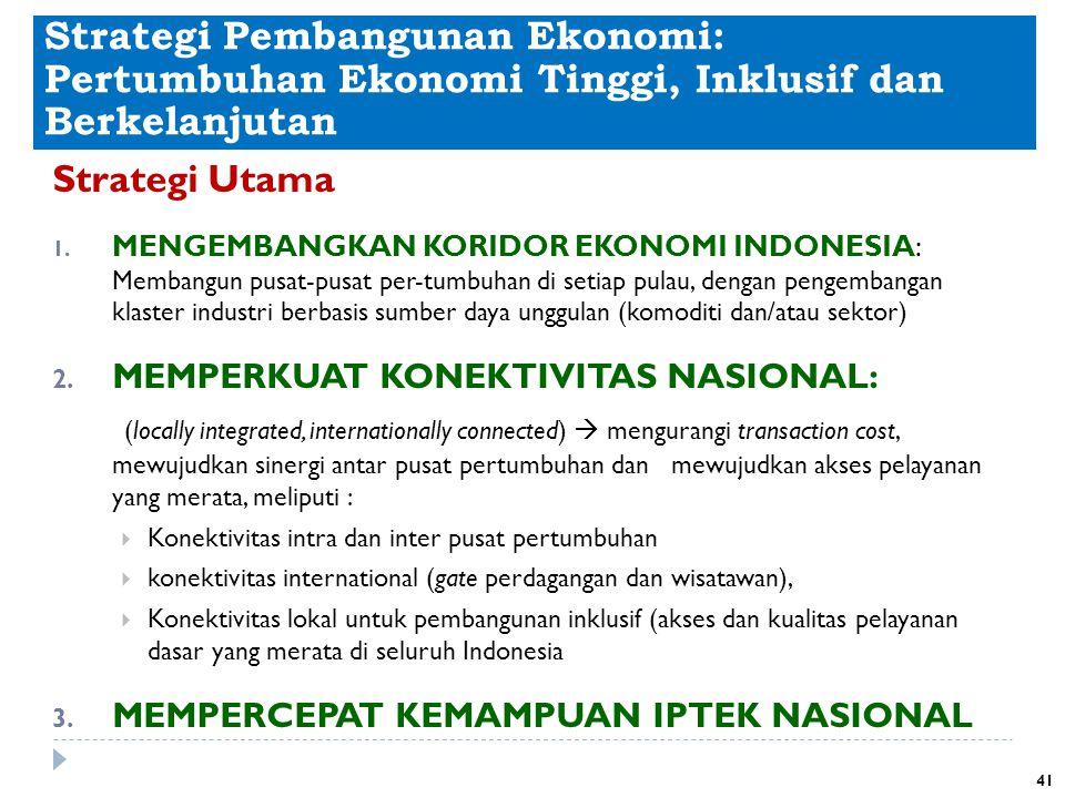 Strategi Pembangunan Ekonomi: Pertumbuhan Ekonomi Tinggi, Inklusif dan Berkelanjutan