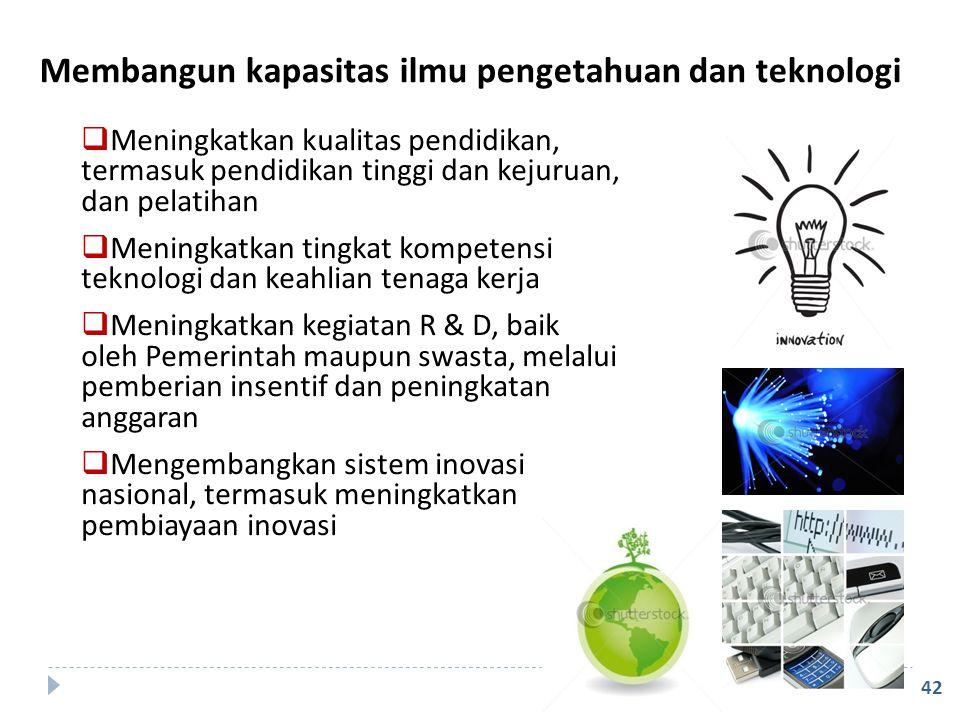 Membangun kapasitas ilmu pengetahuan dan teknologi