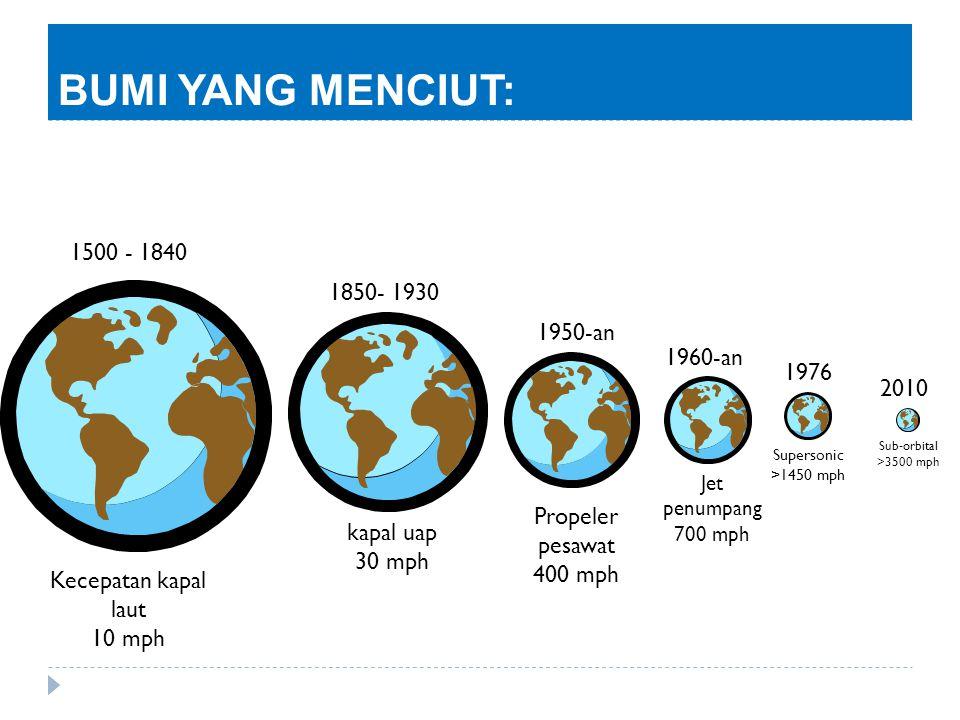 BUMI YANG MENCIUT: 1500 - 1840 1850- 1930 1950-an 1960-an 1976 2010