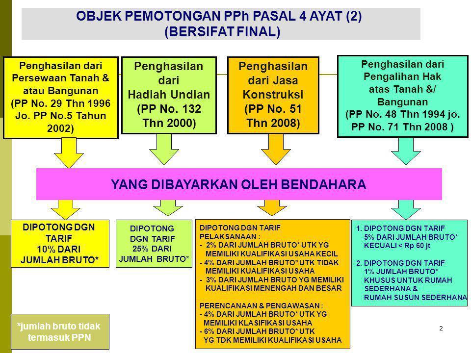 OBJEK PEMOTONGAN PPh PASAL 4 AYAT (2) (BERSIFAT FINAL)