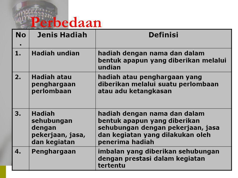 Perbedaan No. Jenis Hadiah Definisi 1. Hadiah undian