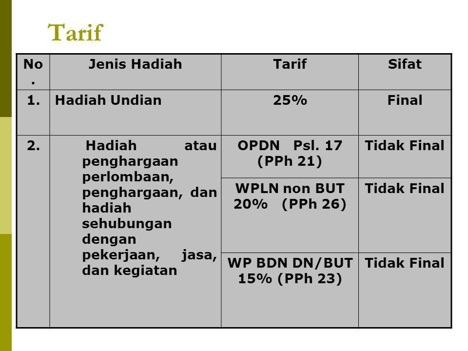Tarif No. Jenis Hadiah Tarif Sifat 1. Hadiah Undian 25% Final 2.