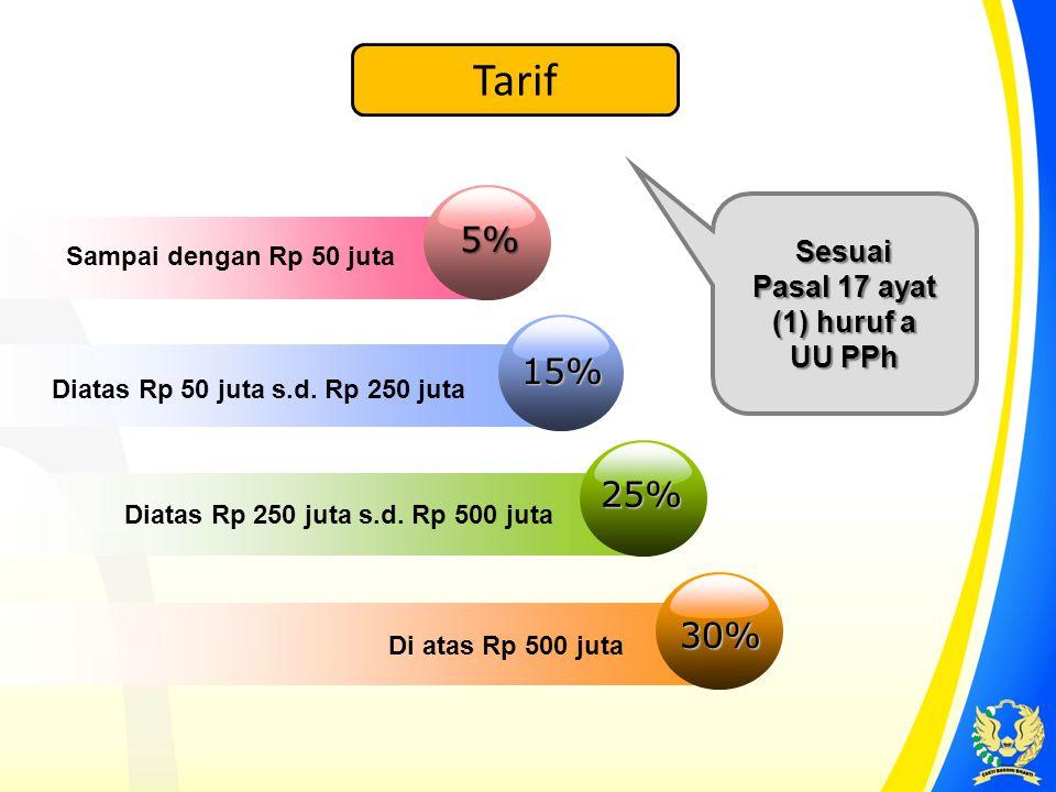 Tarif 5% 15% 25% 30% Sesuai Pasal 17 ayat (1) huruf a UU PPh