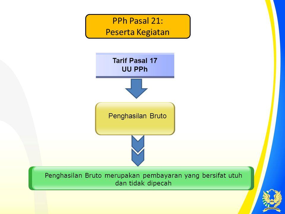 PPh Pasal 21: Peserta Kegiatan Tarif Pasal 17 UU PPh Penghasilan Bruto