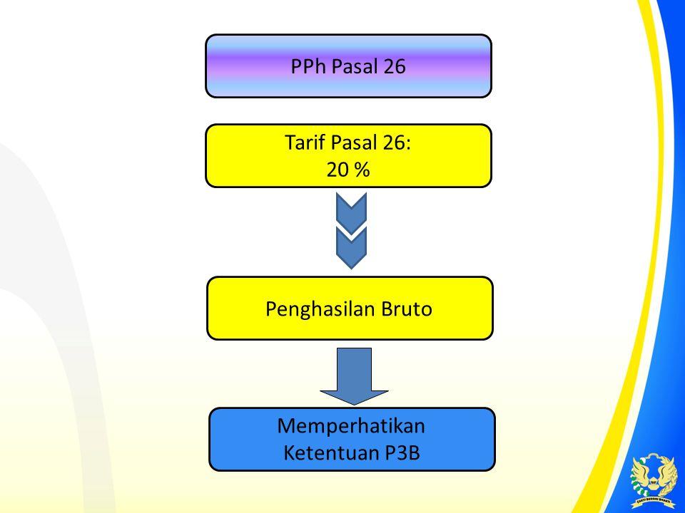 PPh Pasal 26 Tarif Pasal 26: 20 % Penghasilan Bruto Memperhatikan Ketentuan P3B