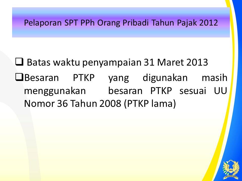 Pelaporan SPT PPh Orang Pribadi Tahun Pajak 2012