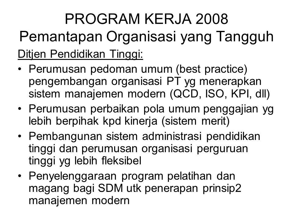 PROGRAM KERJA 2008 Pemantapan Organisasi yang Tangguh
