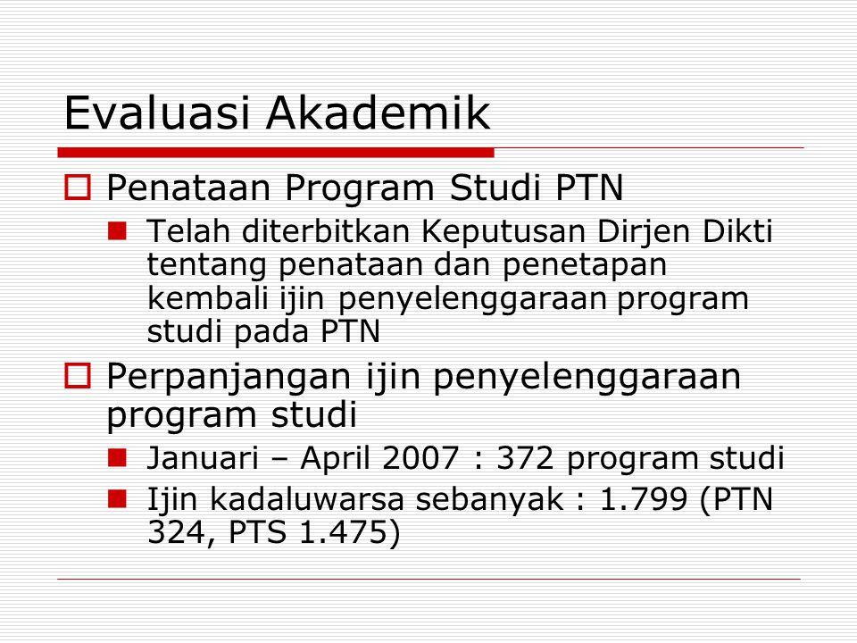 Evaluasi Akademik Penataan Program Studi PTN
