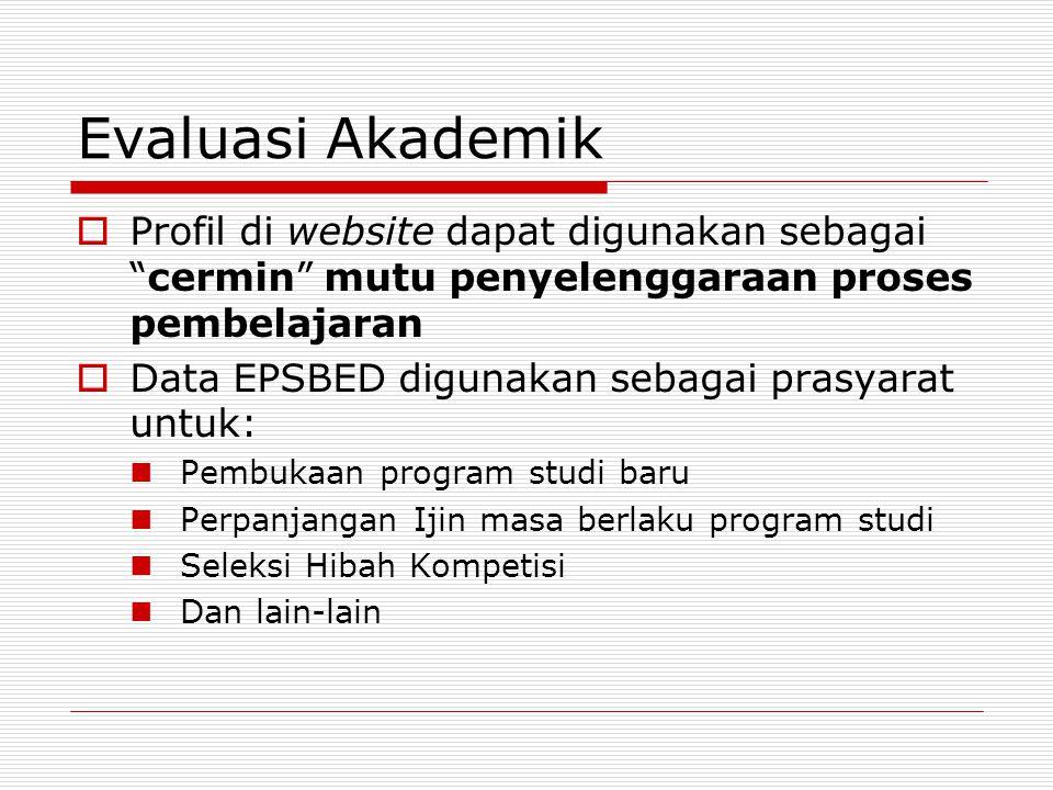 Evaluasi Akademik Profil di website dapat digunakan sebagai cermin mutu penyelenggaraan proses pembelajaran.