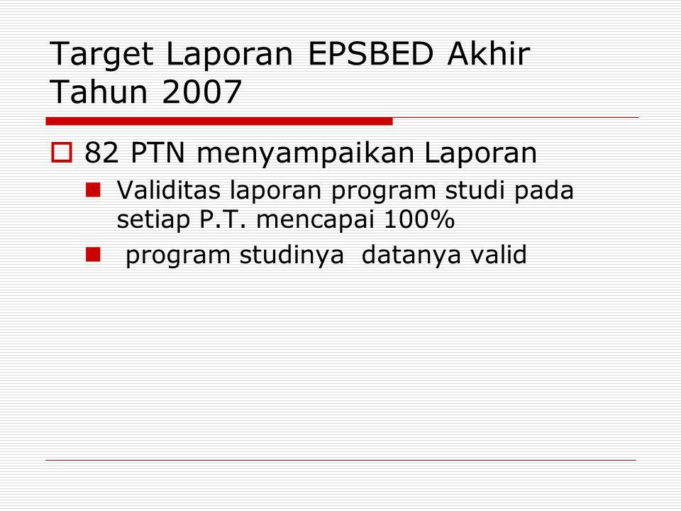 Target Laporan EPSBED Akhir Tahun 2007