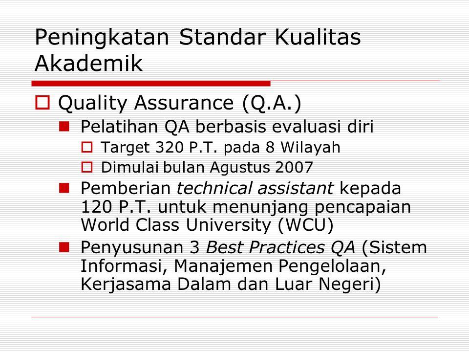 Peningkatan Standar Kualitas Akademik