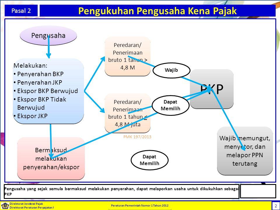 PKP Pengukuhan Pengusaha Kena Pajak Pengusaha Pasal 2 Melakukan: