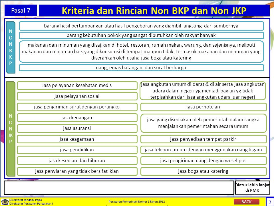 Kriteria dan Rincian Non BKP dan Non JKP