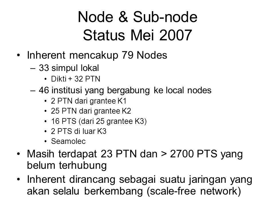 Node & Sub-node Status Mei 2007
