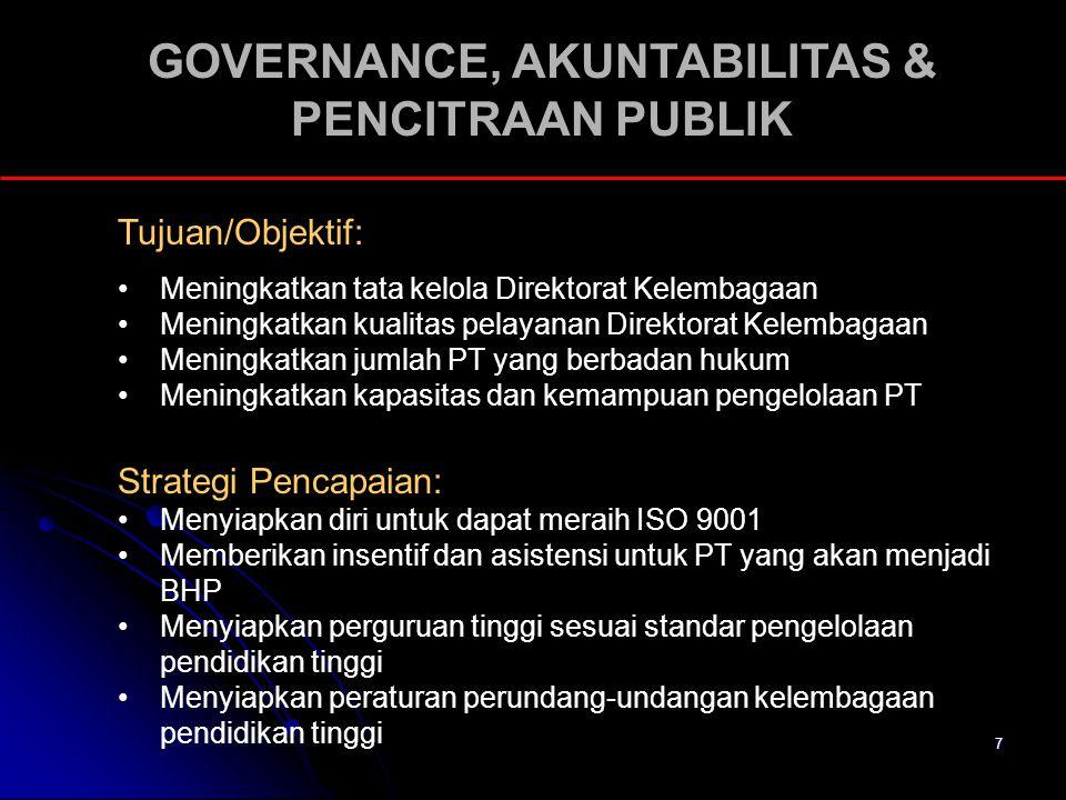 GOVERNANCE, AKUNTABILITAS & PENCITRAAN PUBLIK