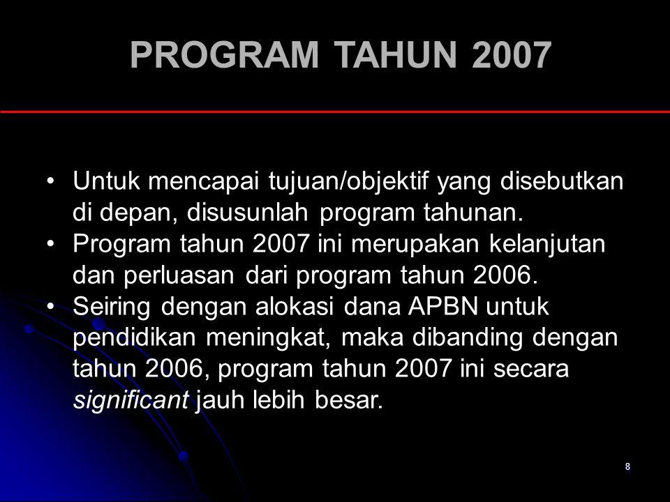 PROGRAM TAHUN 2007 Untuk mencapai tujuan/objektif yang disebutkan di depan, disusunlah program tahunan.