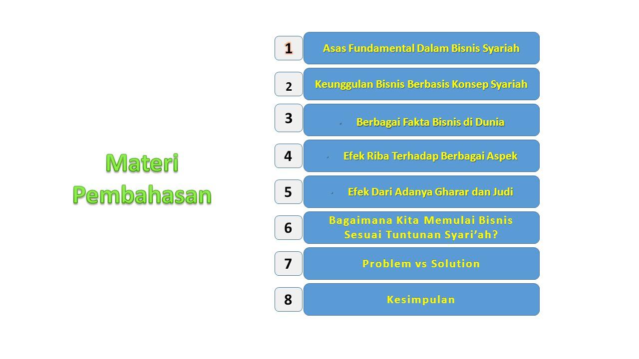 Asas Fundamental Dalam Bisnis Syariah