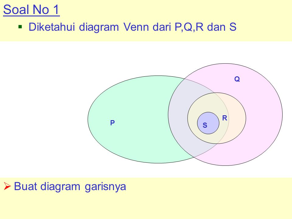 Diagram venn in r image collections how to guide and refrence diagram venn matematika image collections how to guide ccuart Image collections