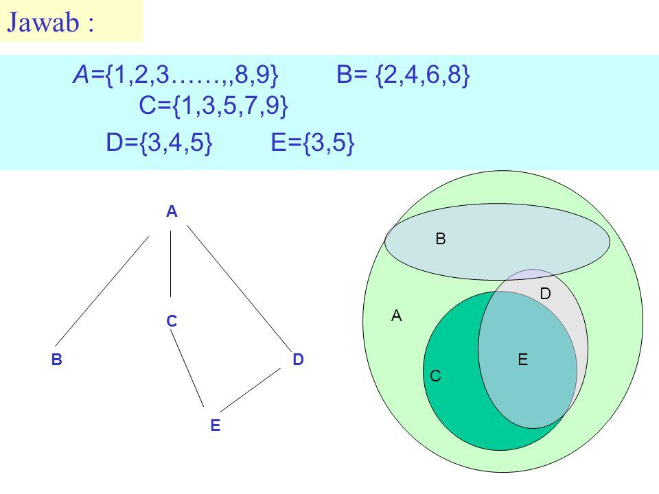 Jawab : A={1,2,3……,,8,9} B= {2,4,6,8} C={1,3,5,7,9} D={3,4,5} E={3,5}