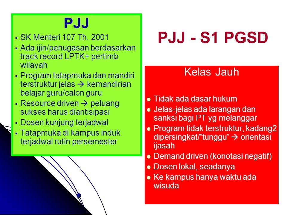 PJJ - S1 PGSD PJJ Kelas Jauh SK Menteri 107 Th. 2001