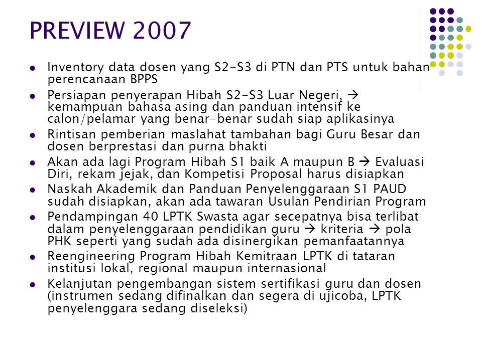 PREVIEW 2007 Inventory data dosen yang S2-S3 di PTN dan PTS untuk bahan perencanaan BPPS.