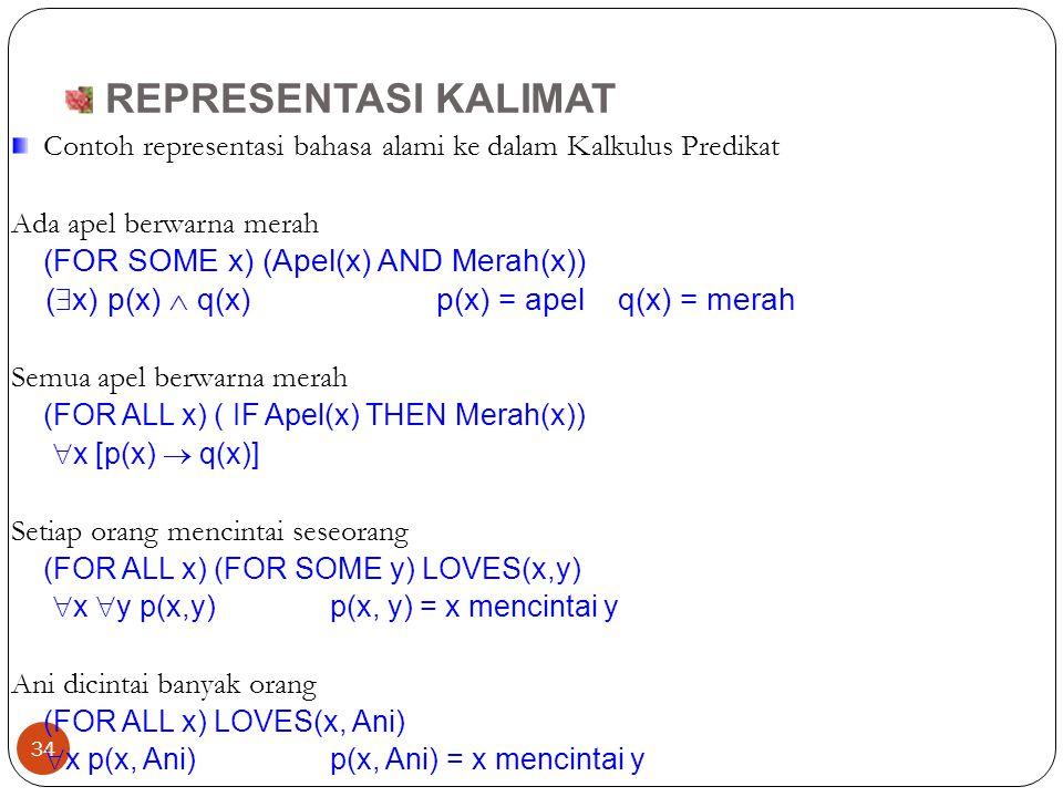 REPRESENTASI KALIMAT Contoh representasi bahasa alami ke dalam Kalkulus Predikat. Ada apel berwarna merah.