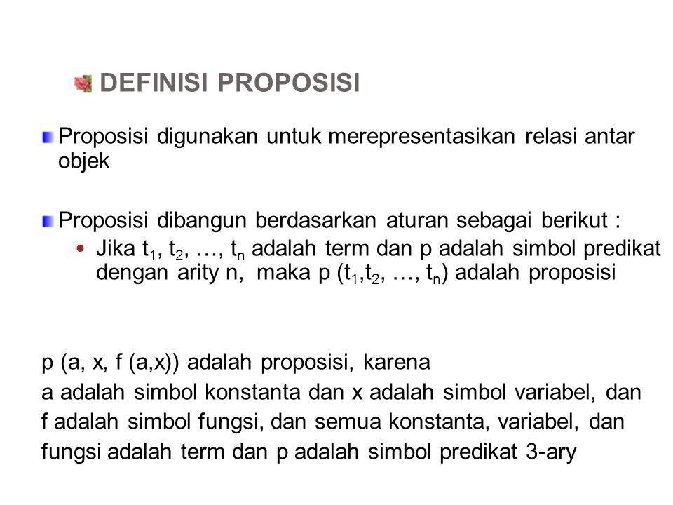 DEFINISI PROPOSISI Proposisi digunakan untuk merepresentasikan relasi antar objek. Proposisi dibangun berdasarkan aturan sebagai berikut :
