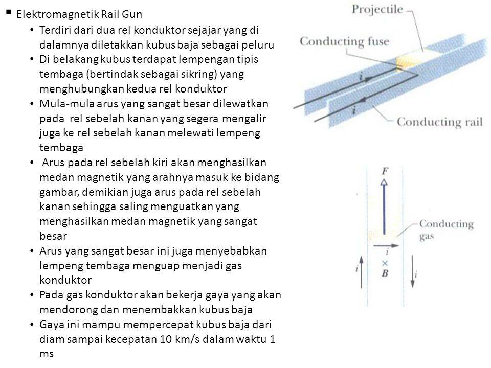Elektromagnetik Rail Gun