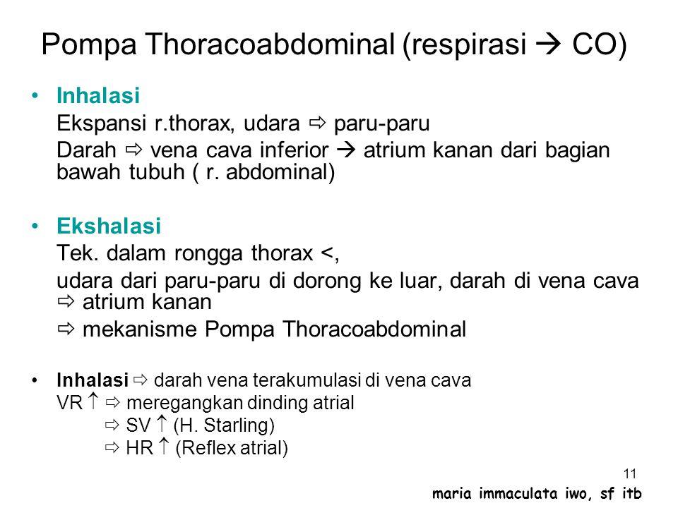 Pompa Thoracoabdominal (respirasi  CO)