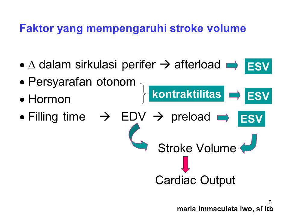   dalam sirkulasi perifer  afterload  Persyarafan otonom  Hormon