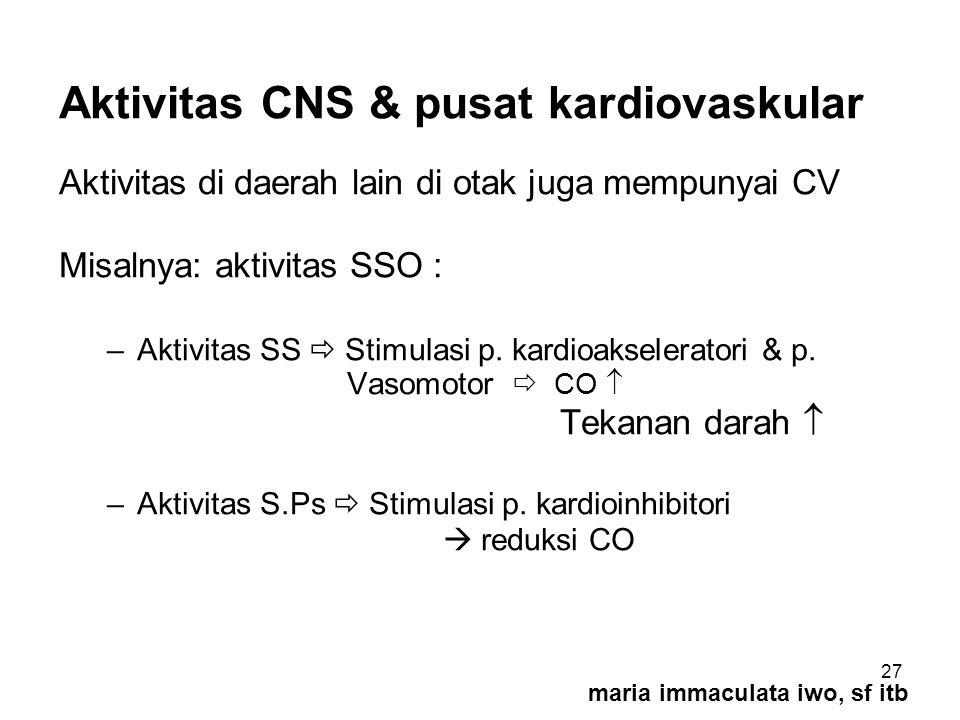 Aktivitas CNS & pusat kardiovaskular