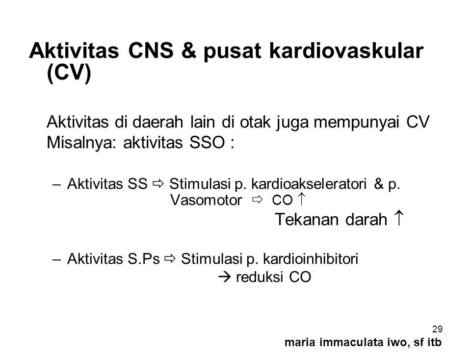 Aktivitas CNS & pusat kardiovaskular (CV)