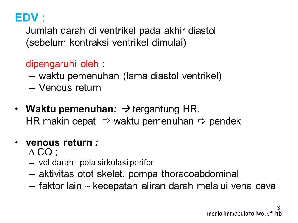 EDV : (sebelum kontraksi ventrikel dimulai) dipengaruhi oleh :