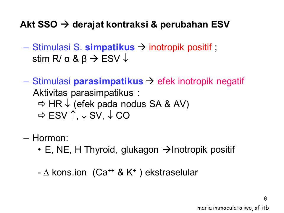 Akt SSO  derajat kontraksi & perubahan ESV