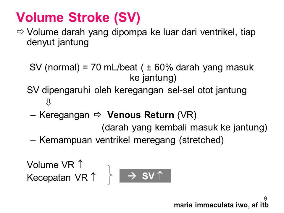 Volume Stroke (SV) Volume darah yang dipompa ke luar dari ventrikel, tiap denyut jantung.